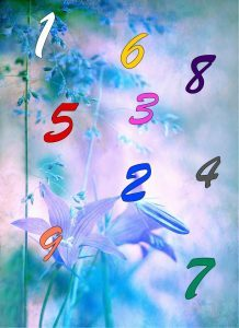 La numérologie atelier à la découverte de ses propres cycles
